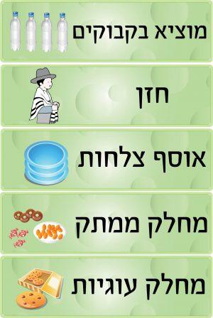 לוח תורנויות – כותרת+ כרטיסי שמות + כרטיסי תפקידים
